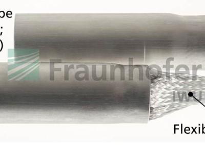 Verbindung_Al-Rohr mit Glasfaserschlauch_beschriftet